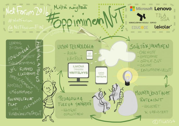 OppiminenNYT_NetForum2016_1200px_fin